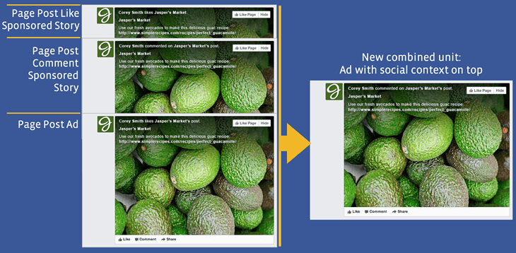 Cambiamenti Facebook 2014 - storie sponsorizzate sponsored stories