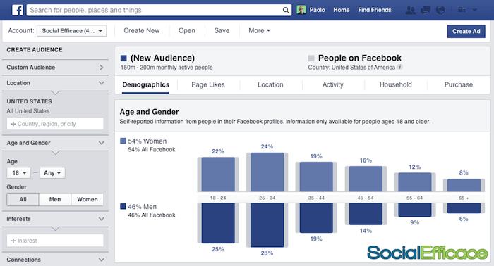 Cambiamenti Facebook 2014 - nuova funzione audience insights